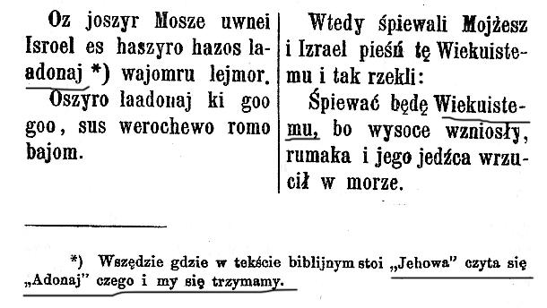 Judaistyczny przewodnik z 1893 roku Hilary Nussbaum